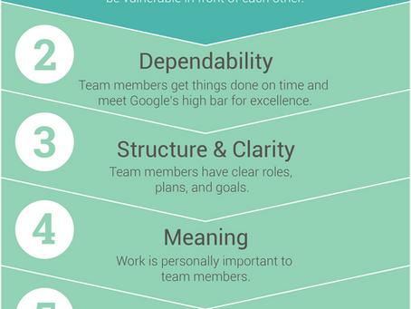 #5 Claves del trabajo en equipo según Google