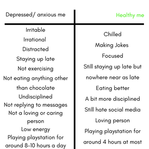 My mental health triggers and characteristics.