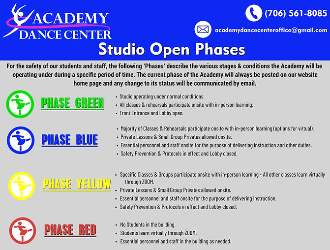 Academy Dance Open Phases