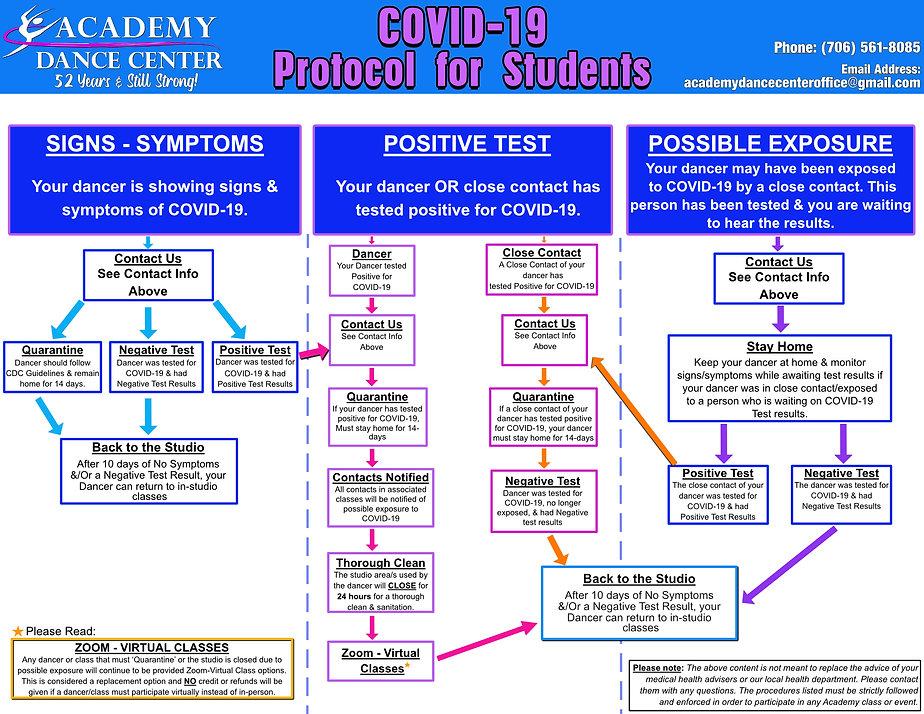 COVID-Protocol-2020.jpg