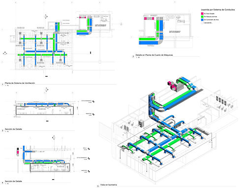 Diseño de Ingenierías BIM