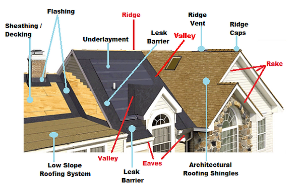 roofing components.png