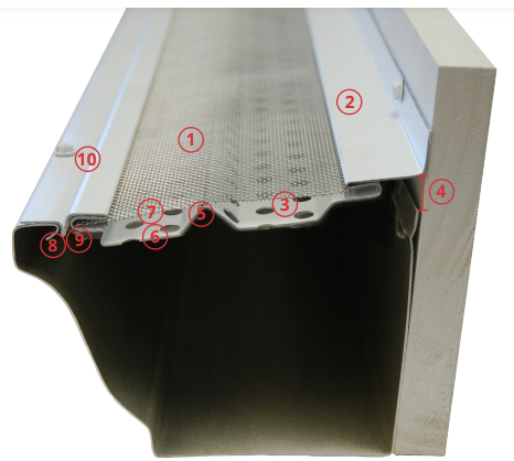 One Gutter Guard Features and Specificat