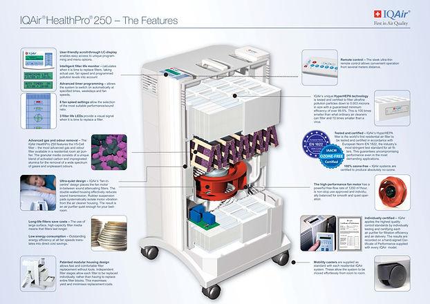 IQAir_HealthPro_250_–_The_Features.jpg