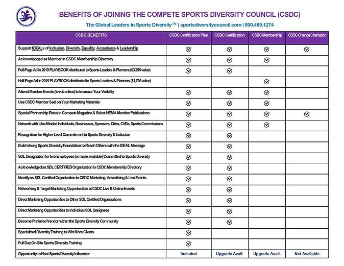 CSDC Benefits 5-6-2019_001.jpg
