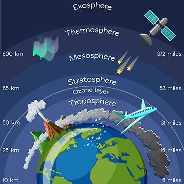 Troposfera.jpg