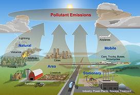 pollution-air.jpg