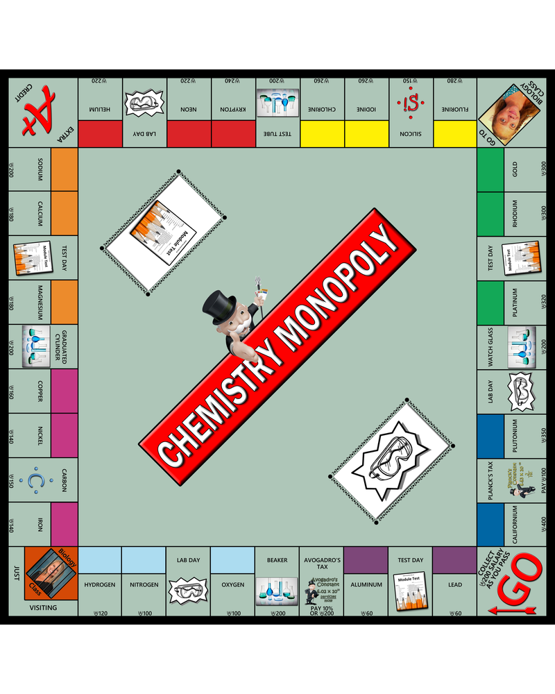 Free Chemistry Monopoly Game