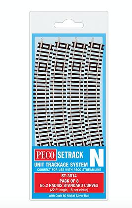 Peco N ST-3014 No.2 Radius STD Curve Pack of 8