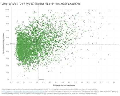 Cong_Density_Adherence.png