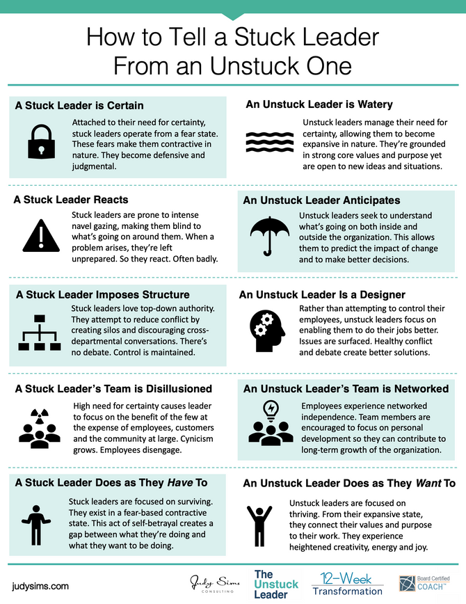 Infographic: How to Tell a Stuck Leader From an Unstuck One