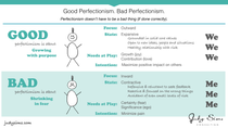 Infographic: Good Perfectionism. Bad Perfectionism.