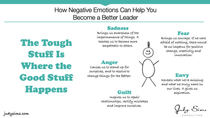 Infographic: How Negative Emotions Can Help You Become a Better Leader