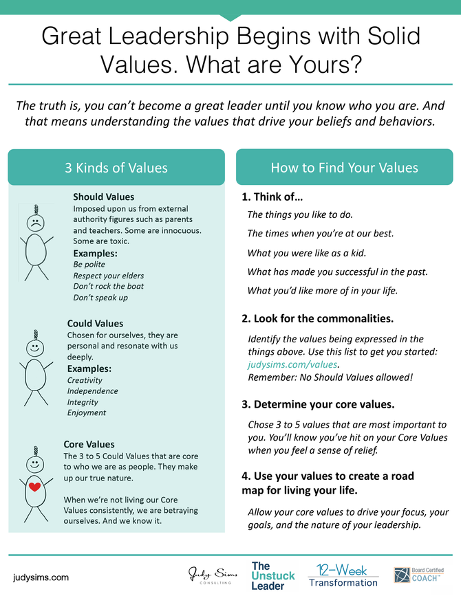 Infographic: Great Leadership Begins with Solid Values. What are Yours?