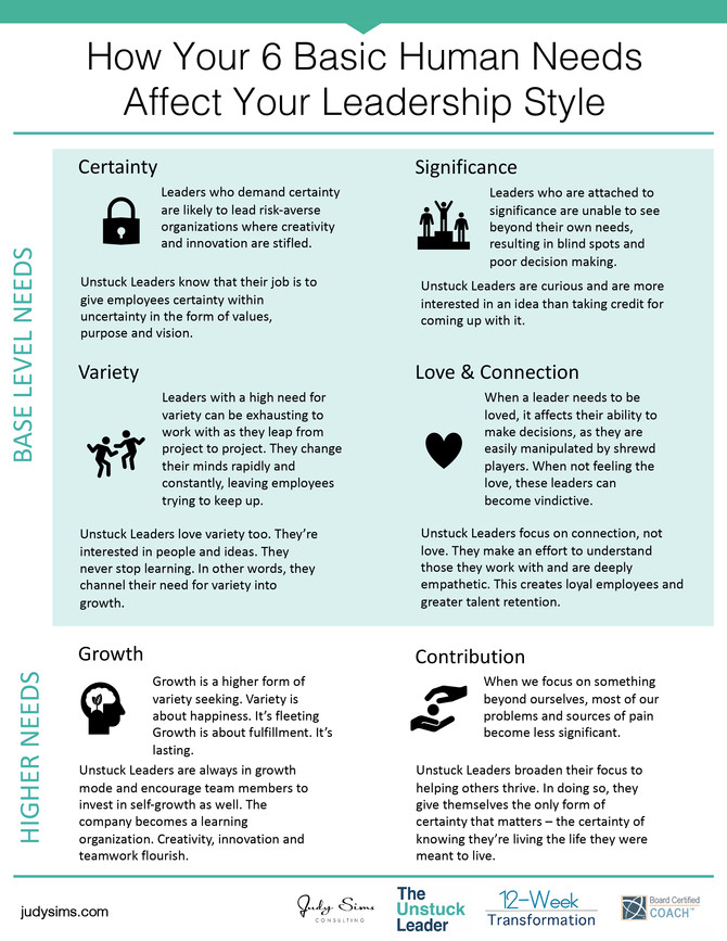 Infographic: How Your Six Basic Human Needs Affect Your Leadership Style