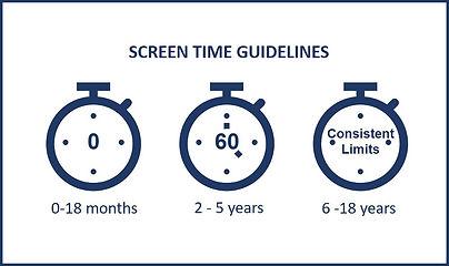 ScreentimeGuidelines.jpg