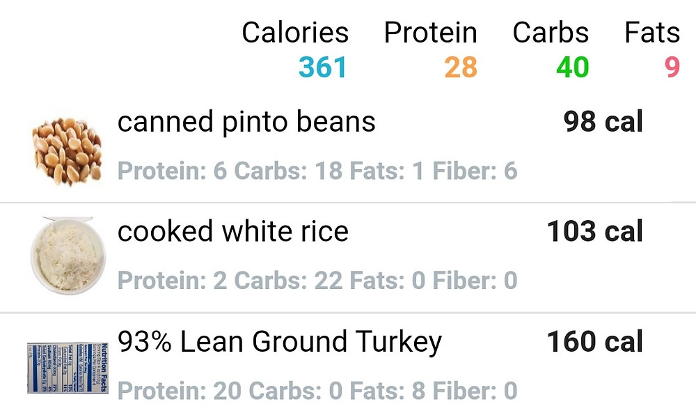 protein and macros for beans rice turkey