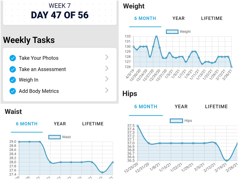 daily and body weekly metrics