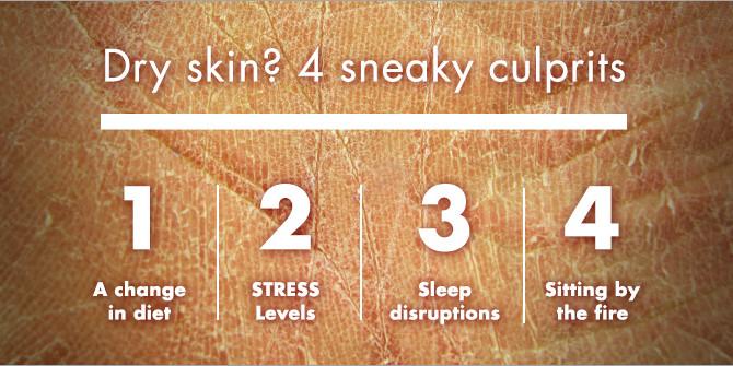 Dry Skin? 4 Sneaky culprits