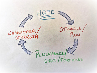 The Circle of Hope