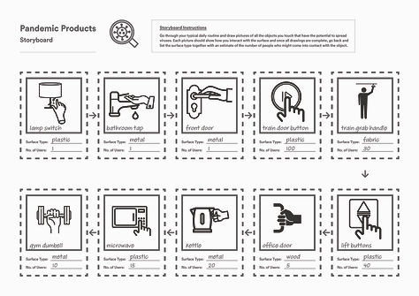 Pandemic Products - Storyboard Example.j