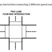 Traffic Light Student Problem