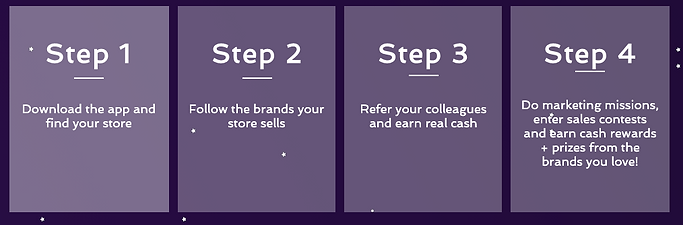 how to start.png