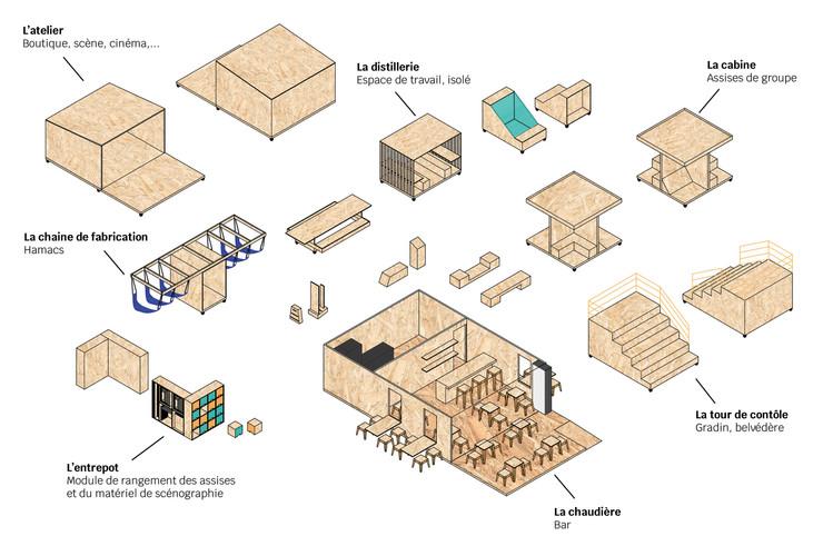 Exemple de modules