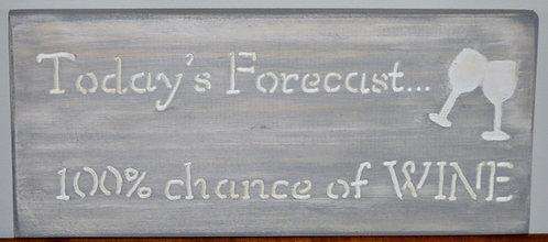 Todays Forecast
