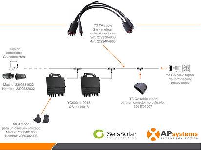 AP System MICROINVERSORES ESQUEMA.jpg