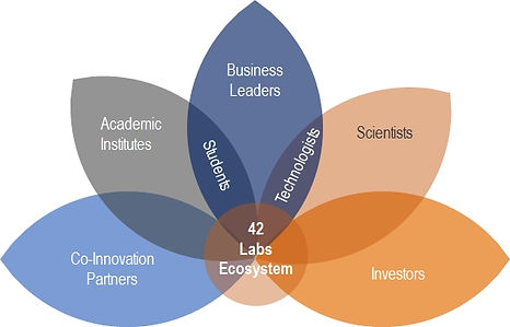 Lab-Model.jpg
