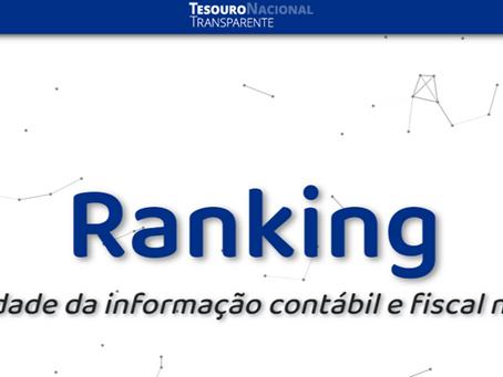 Clientes Thema® estão entre os municípios com melhor avaliação pelo Ranking do Tesouro Nacional 2020