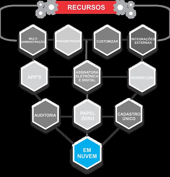 Funcionalidades_recursos_1.png