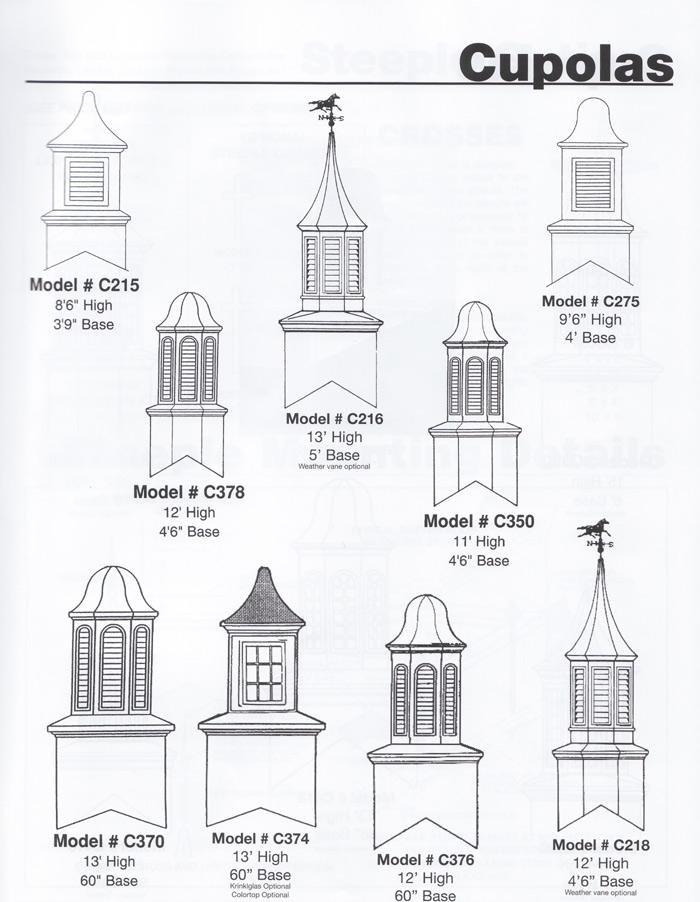 Cupola Models