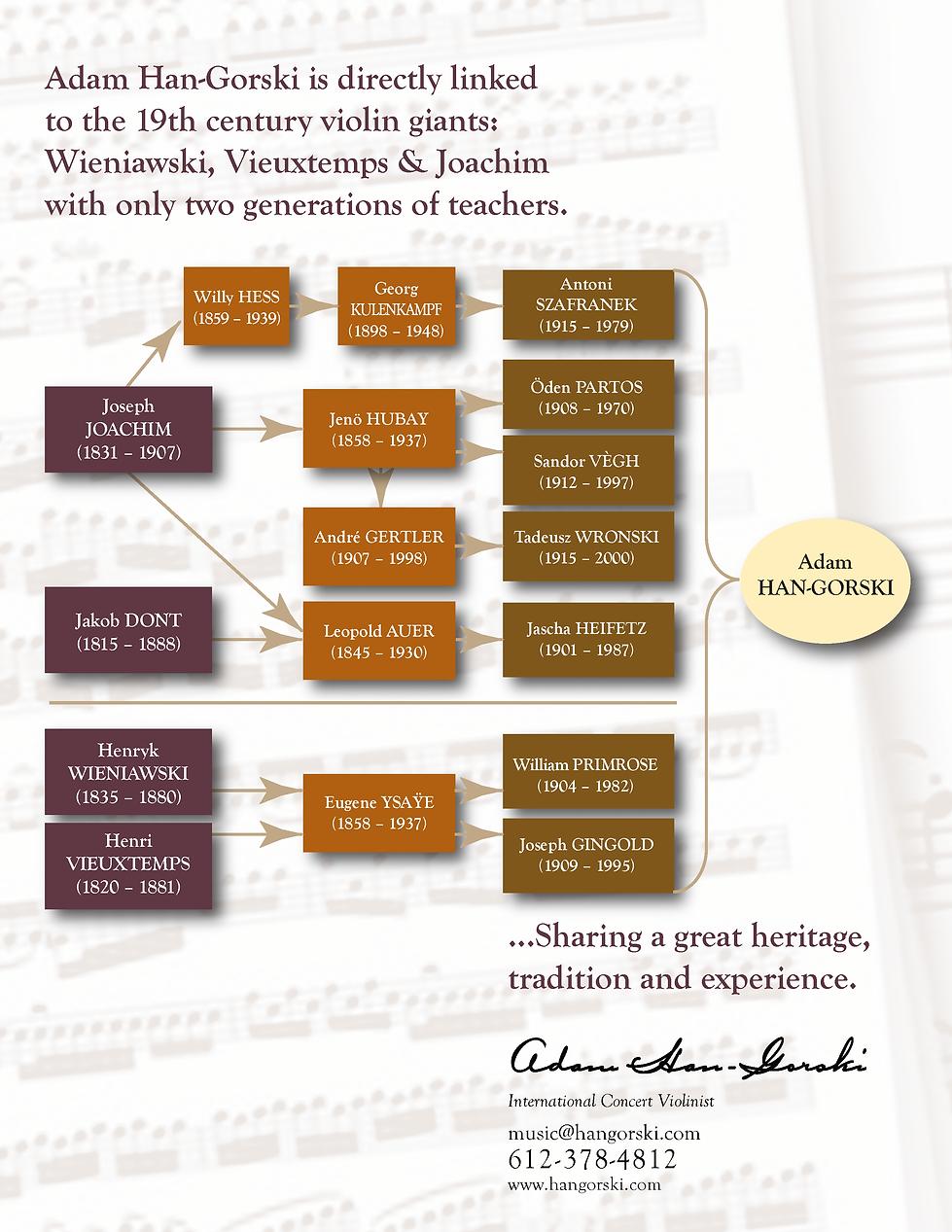 Han-Gorski Teachers linksto Violin Giant
