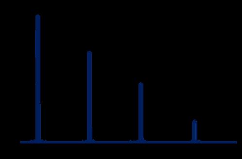 SpheriCal® Aqua Protein Low (5,200 - 11,000 Da)