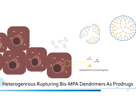 Sulfur-containing Bis-MPA Dendrimers as Prodrugs for Intracellular Delivery of ROS to Fight Cancer