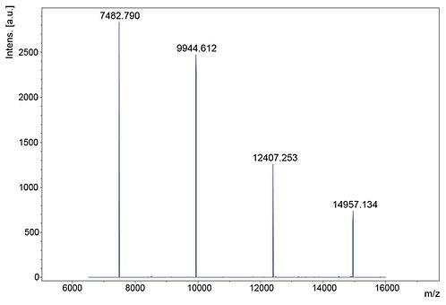 SpheriCal® Protein Low (7,500 - 15,000 Da)