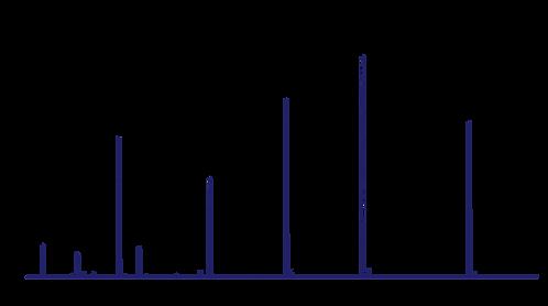 SpheriCal® Peptide Low - Small Molecule (250-1,600 Da)