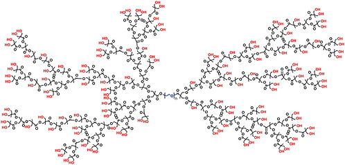 Hyperbranched bis-MPA PEG 20k, Hydroxyl Functional, Generation 6