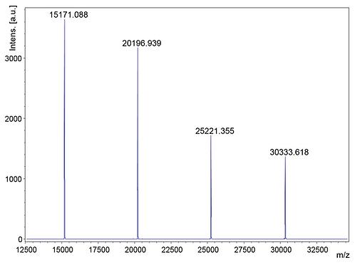 SpheriCal® Protein Medium (15,000 - 30,000 Da)