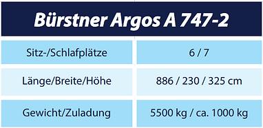 Argos 1.PNG
