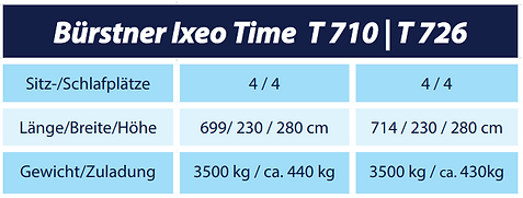 Ixeo Time 1.PNG