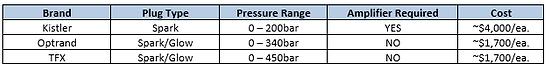 Compatible Pressure Sensor.PNG