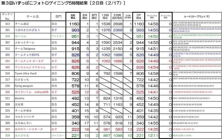 結果2-5.jpg
