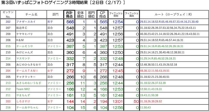 結果2-3.jpg