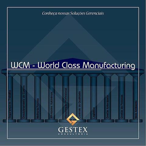 WCM é um método de solução de problemas