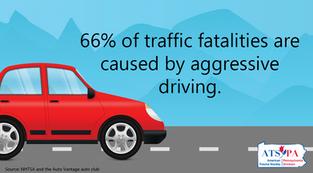 Aggressive Driving Facebook.png