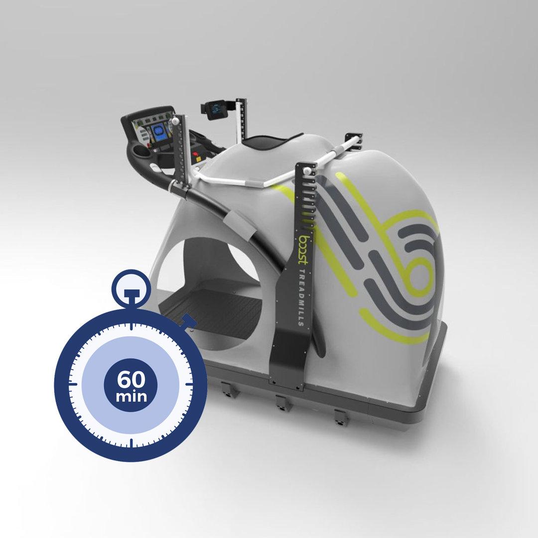 60min Anti-Gravity Treadmill
