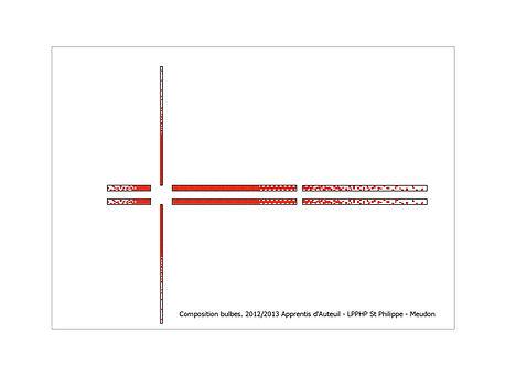 composition bisanuelles OAA 2012-Présent
